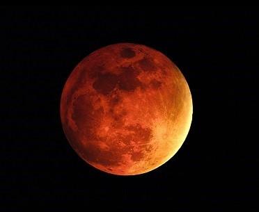 Марс в знаках зодиака