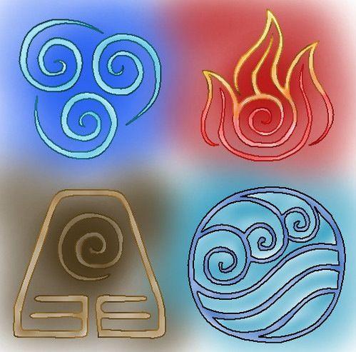 огненная стихия знаки зодиака