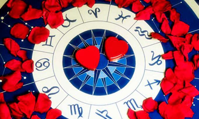 Любовный гороскоп для знаков зодиака на 2018 год